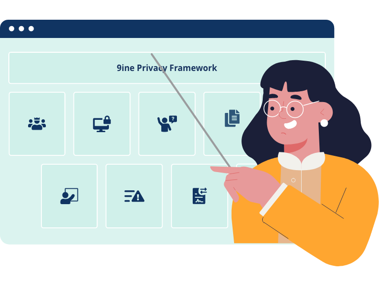 Auditing your  privacy programme